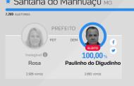 TRE-MG nega recurso de prefeita eleita de Santana do Manhuaçu