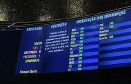 Senado aprova distribuição dos valores do Pré-sal