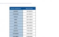 Caixa inicia nesta sexta (18) pagamento do FGTS para não correntistas