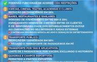 Editado novo decreto sobre funcionamento do comércio em Manhuaçu
