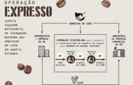 """Operação """"Expresso"""" desmantela esquema milionário de sonegação montado por empresas de café em quatro Estados"""