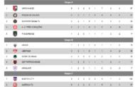 Boston vence e continua invicto no Campeonato Mineiro da Segunda Divisão